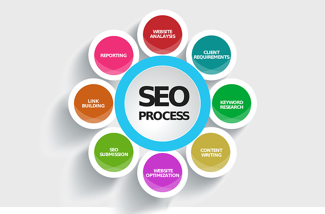 The Benefits Of Hiring Local Seo Agency